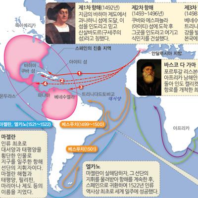 [세계사 도감] 8. 콜럼버스는 서쪽에 황금의 섬 '지팡구'가 있다고 믿었다