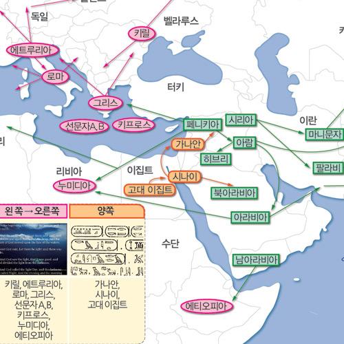 [세계민족 도감] 1. 문자의 탄생과 민족 문자의 계보