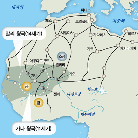 [중동과 이슬람 상식도감] 8. 사하라 사막의 소금 무역