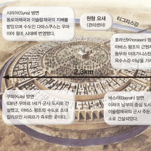 [중동과 이슬람 상식도감] 7. 바그다드 건설