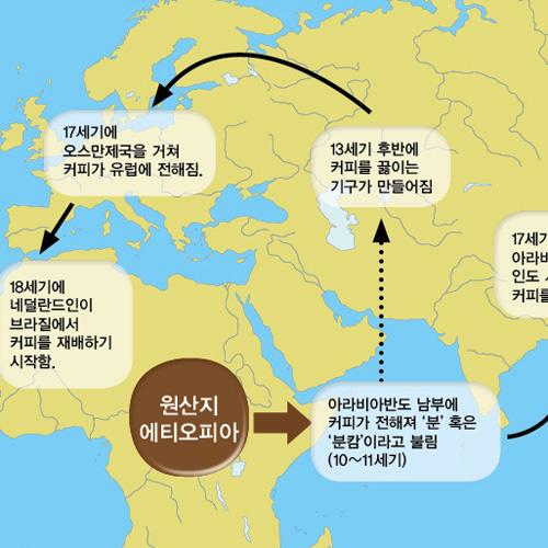 [중동과 이슬람 상식도감] 11. 커피의 유럽 전파