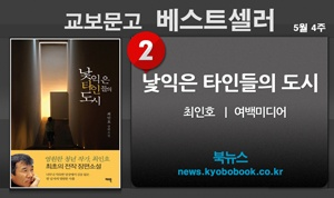 청년작가 최인호, 『낯익은 타인들의 도시』종합 2위
