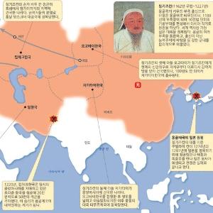 [전쟁사 도감] 2. 발슈타트 전투-유럽연합군을 섬멸한 몽골제국