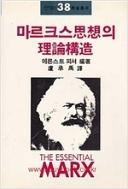 마르크스사상의 이론구조(38)