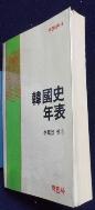 한국사연표 [6판] [상현서림]  /사진의 제품  ☞ 서고위치:GL 6 * [구매하시면 품절로 표기됩니다]