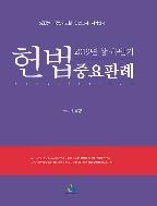 2019 상.하반기 헌법 중요판례