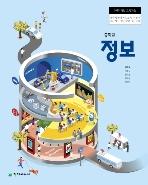 중학교 정보 교과서 (천재교과서-김현철)