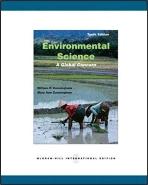 Environmental Science 10th Edition #