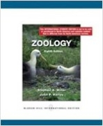Zoology (8th Edition, Paperback) #