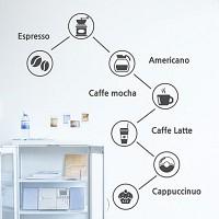 ijs164-커피 마인드 맵
