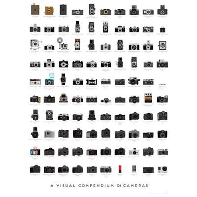 [원더스토어] 럭키스 팝차트 인테리어 포스터 카메라