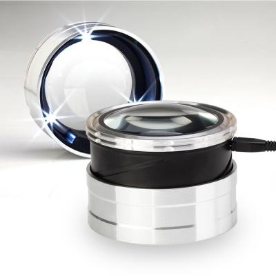 [일본3R정품] 스몰리아 LED 돋보기 확대경 선물세트