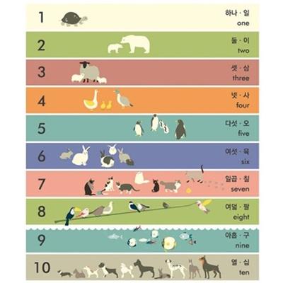 [멜로우] 숫자 포스터