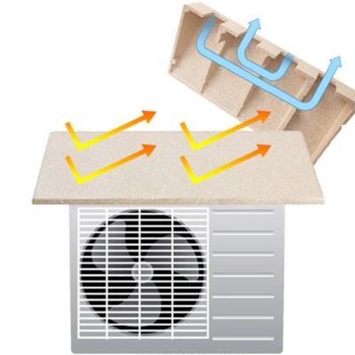 에어컨실외기절전커버 2020 new