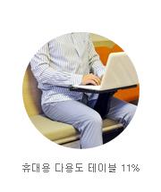 휴대용 다용도 테이블 11%